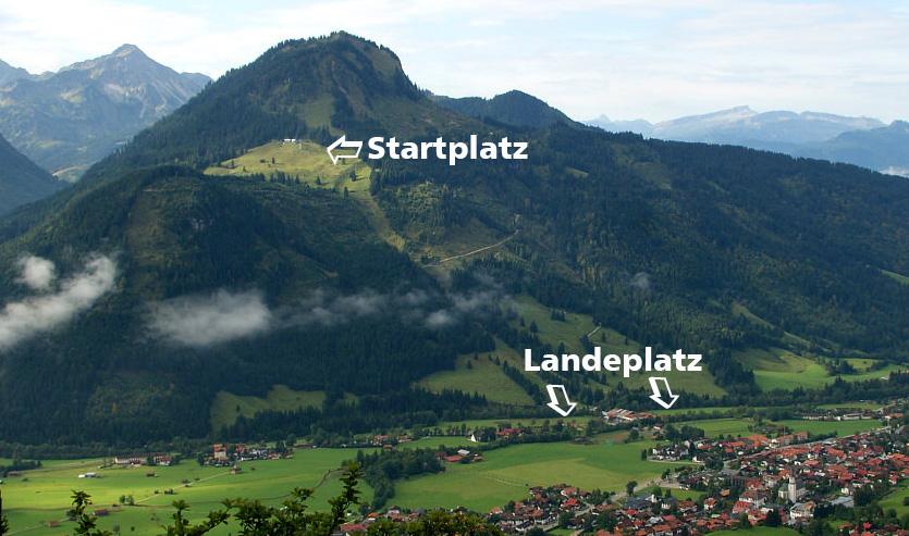 Startplatz Imberger Horn